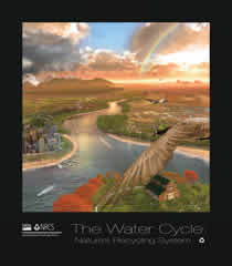 the-water-cycle-poster-sm
