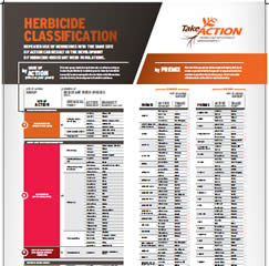 Herbicide-Classification-Poster