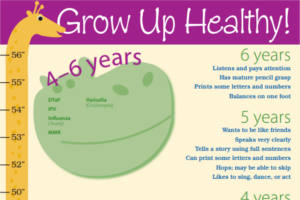 FREE Grow Up Healthy! Growth Chart